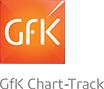 Gfk Chart-Track