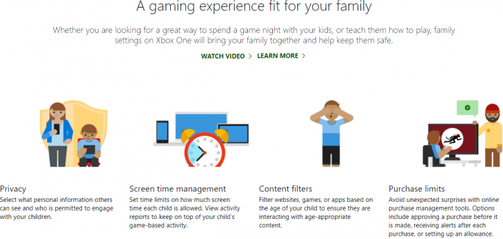 Xbox Family Guide